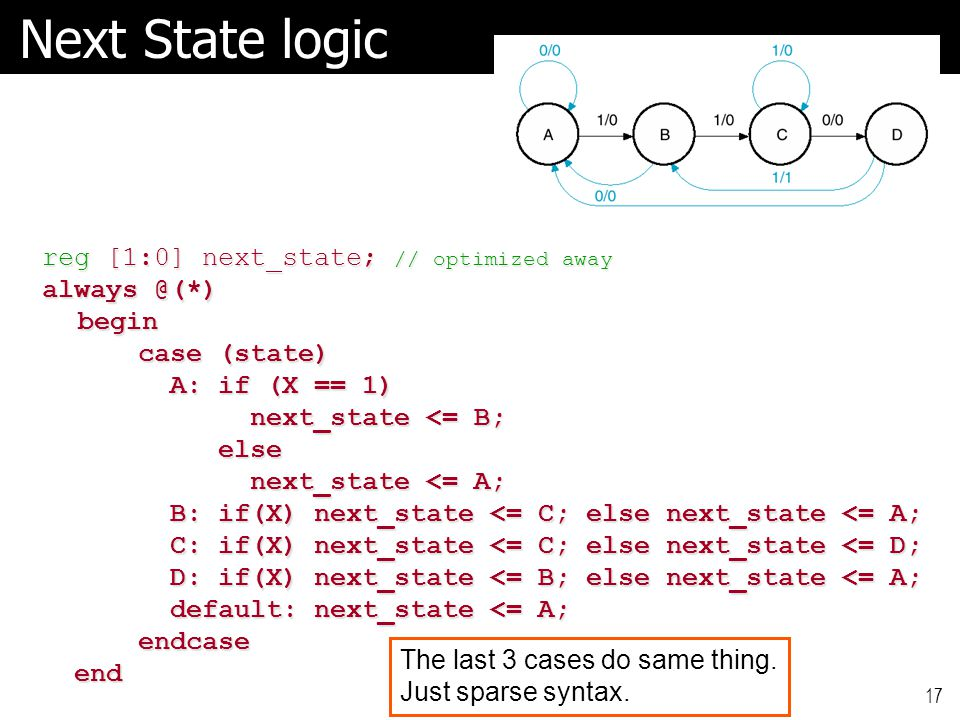 Next State logic reg [1:0] next_state; // optimized away always @(*)